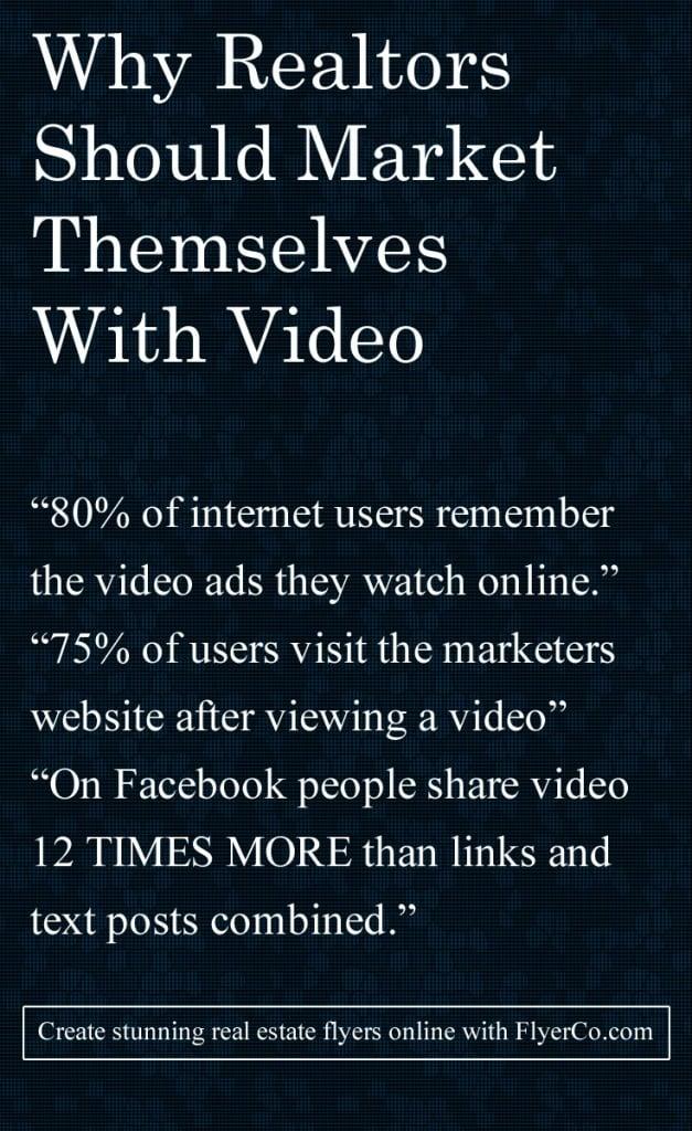 real estate video marketing